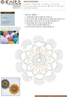 Crochet Fish, Crochet Round, Diy Crochet, Crochet Stitch, Crochet Motif Patterns, Crochet Diagram, Crochet Chart, Yarn Flowers, Crochet Flowers