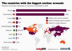 Страны обладающие ядерным оружием. Количество боеголовок на 2015 год.