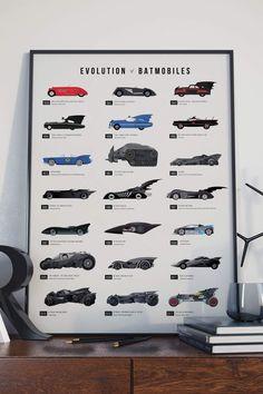 Evolution of Batmobiles Batman Artwork, Detective Comics, Batmobile, Evolution, Pop Culture, Geek Stuff, Superhero, Poster, Dark Knight