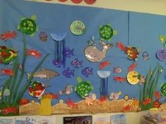 Picture - start with no fish and have kids put a fish on the board  for every canned good they bring in  each night.
