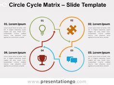 Circle Cycle Matrix for PowerPoint and Google Slides Powerpoint Icon, Thanks Words, Diagram Design, Circle Shape, Premium Wordpress Themes, Minimal Design, Line Design, Lorem Ipsum, Templates