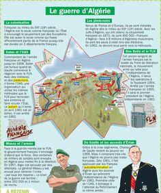 Educational infographic & data visualisation La guerre d'Algérie Infographic Description Fiche exposés : La guerre d'Algérie - Infographic Source -