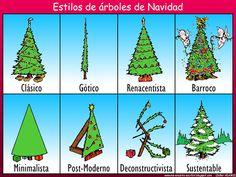 Me encanta escribir en español: El árbol de Navidad