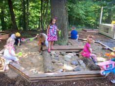 Idee voor een zandbak in een natuurtuin.