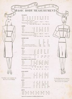 This summary of body sizes is from the Butterick Sewing and Dressmaking book from 1944.