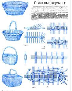 Basket weaving patterns link 42 New ideas Basket Weaving Patterns, Willow Weaving, Paper Weaving, Newspaper Crafts, Paper Basket, Weaving Techniques, Diy Paper, Handicraft, Wicker