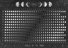 2015 moon calendar, southern hemisphere - Google Search