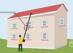 Don't Skip This Winterizing Task - DailyFinance Savings Experiment