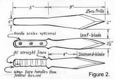 knife pattern   Throwing Knife Template If you don't throw with a
