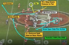 NFL 101: Introducing the Basics of the 4-Minute Offense