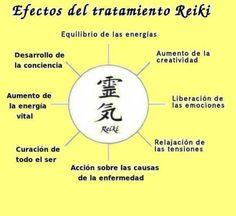 Reiki courses and sessions All levels and mastery Traditional Reiki Usui … - Modern 7 Chakras Meditation, Kundalini Yoga, Alternative Health, Alternative Medicine, Reiki Frases, Tarot, Reiki Courses, Reiki Room, Zen