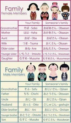 9 Best Japanese names images   Handwriting ideas, Japanese