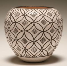 Google Image Result for http://interiordesign-anddecorating.com/wp-content/uploads/2012/06/regional-american-pottery.jpg