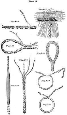 Text-Book of Seamanship - Part 1 Survival Knots, Survival Skills, Splicing Rope, Simple Workbench Plans, Rope Making, Nautical Knots, How To Make Rope, Climbing Rope, Vintage Suitcases