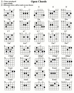 openchords.gif (710×900)