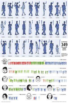 walking dead infographic - Kills