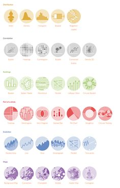 The R Graph Gallery – Help and inspiration for R charts Colorfull Wallpaper, Landscape Diagram, Data Visualization Tools, Notebook Cover Design, Diagram Design, Concept Diagram, Information Design, Dashboard Design, Le Web
