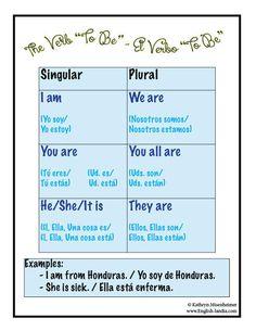 """""""To Be"""" - Spanish & English"""