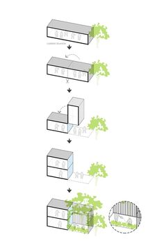 Image 19 of 19 from gallery of Symbiosis / Cong Sinh Architects. Diagram - Image 19 of 19 from gallery of Symbiosis / Cong Sinh Architects. Plan Concept Architecture, Architecture Graphics, Architecture Portfolio, Architecture Design, Architecture Diagrams, Landscape Architecture, Kindergarten Architecture, Planer Layout, Public Space Design