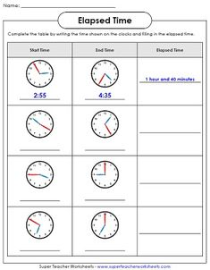 Complete the chart by filling in the start time, end time, or elapsed time; Times to the nearest minute. Description from superteacherworksheets.com. I searched for this on bing.com/images