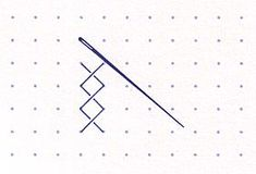 Stitching crosses individually in a vertical line