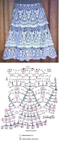 Crochet skirt - -pattern