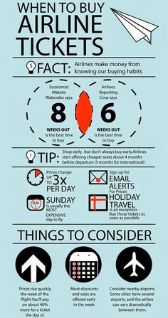 Tips On The best Times To Buy Airline Tickets travel vacation money saving vacations travelling good to know airline Travel Info, Cheap Travel, Travel Advice, Travel Guide, Travel Hacks, Air Travel, Places To Travel, Travel Destinations, Buy Airline Tickets