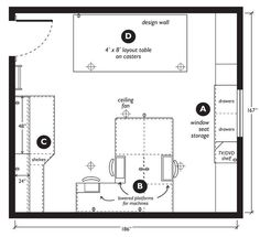 Image result for sewing room plans