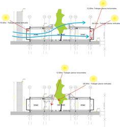 obra/proyecto Senasa Río IV   stc arquitectos