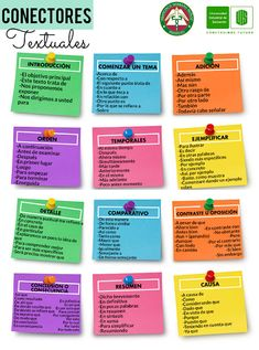 Spanish Teaching Resources, Spanish Activities, Spanish Lessons, Spanish Grammar, Spanish Vocabulary, Book Writing Tips, Writing Help, Grammar Anchor Charts, School Organization For Teens