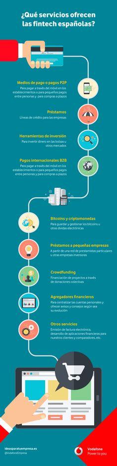 Qué servicios ofrecen las fintech españolas #infografía
