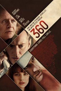 #movies #360 Full Length Movie Streaming HD Online Free