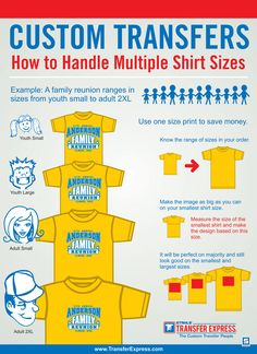 When customizing multiple shirt sizes with the same design; consider using the same design size for all of the shirts. Here's how! TransferExpress.com