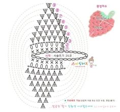 코바늘 수세미뜨기 딸기수세미 (과정샷,도안) : 네이버 블로그