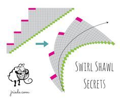 Swirl shawls secrets: How does one achieve a vortex shape in shawl knitting? I'm happy to provide a detailed answer to this interesting question for you. Knitted Shawls, Crochet Scarves, Crochet Shawl, Knit Crochet, Knitting Scarves, Knitting Help, Knitting Stitches, Hand Knitting, Knitting Patterns