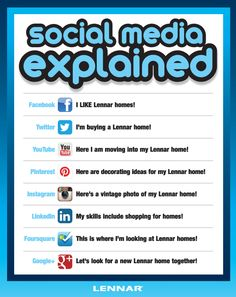 Social Media Explained #socialmedia #infographics