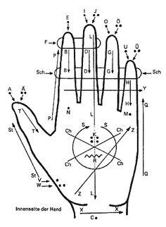 """Buchbesprechung """"Die Welt in meinen Händen"""" vom taubblinden Peter Hepp  - http://www.gehoerlosblog.de/buchbesprechung-die-welt-in-meinen-handen-vom-taubblinden-peter-hepp/"""