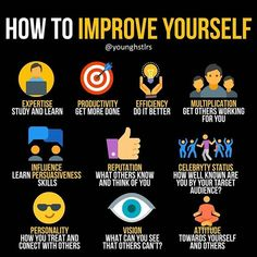 How To Improve Yourself Dropshipping Start your dropshipping business with 1 - Shopify Website Builder - Build the Shopify Ecommerce site within 30 minutes. - How To Improve Yourself Dropshipping Start your dropshipping business with 14 free days trial Business Motivation, Study Motivation, Business Quotes, Business Meme, Online Business, Business Journal, Business Entrepreneur, Self Development, Personal Development
