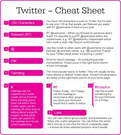 Twitter Cheat Sheet. Follow us on Twitter at http://www.twitter.com/720MEDIA, like us on Facebook http://www.facebook.com/720MEDIA or visit our website http://www.720MEDIA.com