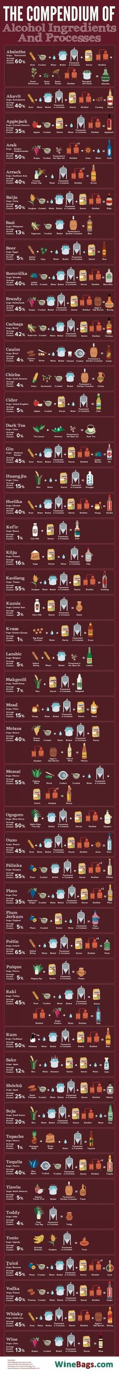 Use This Beer Color Chart For The Right Standard Reference Method