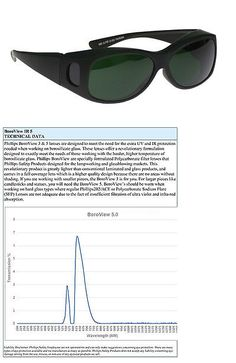 4b9975d0ad4 Glass Blowing 116642  Ace Didymium Glass Working Spectacles In Over Eyewear  Plastic Safety Frame