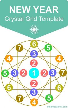 New Year Intentions Crystal Grid - Kick-start your new year! Crystal Healing Stones, Crystal Magic, Crystal Grid, Stones And Crystals, Quartz Crystal, Wiccan Spell Book, Meditation Crystals, Crystal Meanings, Chakra Crystals