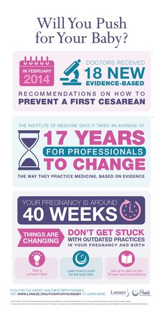 Cesarean Infographic - 18 New Evidence-Based Recommendations on how to prevent a first cesarean