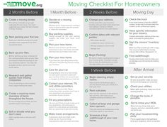 Moving Checklist For College Students Printable StepByStep