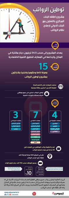 موظفو العراق مجبرون على توطين رواتبهم بـ15 مصرفا