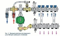 Plumbing as Part of Regular Household Maintenance Electrical Circuit Diagram, Villa Plan, Floor Drains, Woodworking Joints, Home Technology, Underfloor Heating, Control Valves, Central Heating, Plumbing Fixtures