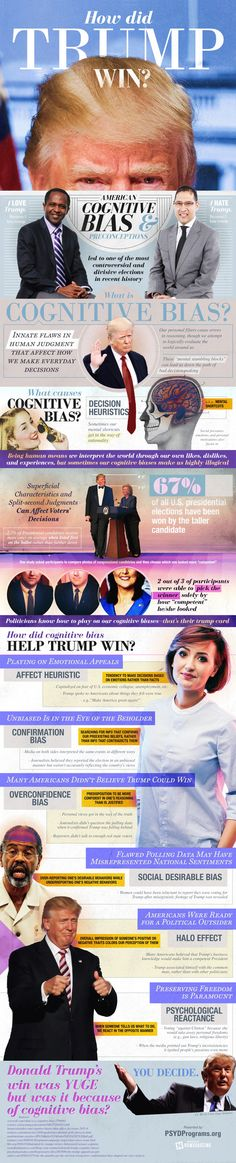 How Did Cognitive Bias Helped Trump Win - Politics Infographic.  Topic: Donald Trump, Hillary Clinton, US president, election, psychology, human behavior, voters.