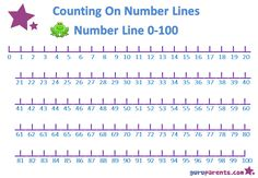 See 8 Best Images of Large Printable Number Line To Inspiring Large Printable Number Line to 20 printable images. Printable Number Line Free Printable Numbers Large Printable Number Line Printable Number Line 1 20 Math Number Line to 20 Number Line Activities, Number Worksheets, Math Activities, Addition Activities, Math Games, Numbers Preschool, Math Numbers, Preschool Math, Math Math