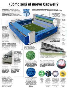 REDISEÑO DEL ESTADIO DE EMELEC, EQUIPO DE FÚTBOL DE GUAYAQUIL, ECUADOR #infographic #design #diseño #editorial #sports #soccer