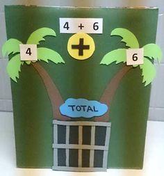Una caja de sumar y restar es un material que no puede faltar en ningún aula (o en casa) para niños tienen 5 o 6 años que se inician en las operaciones.
